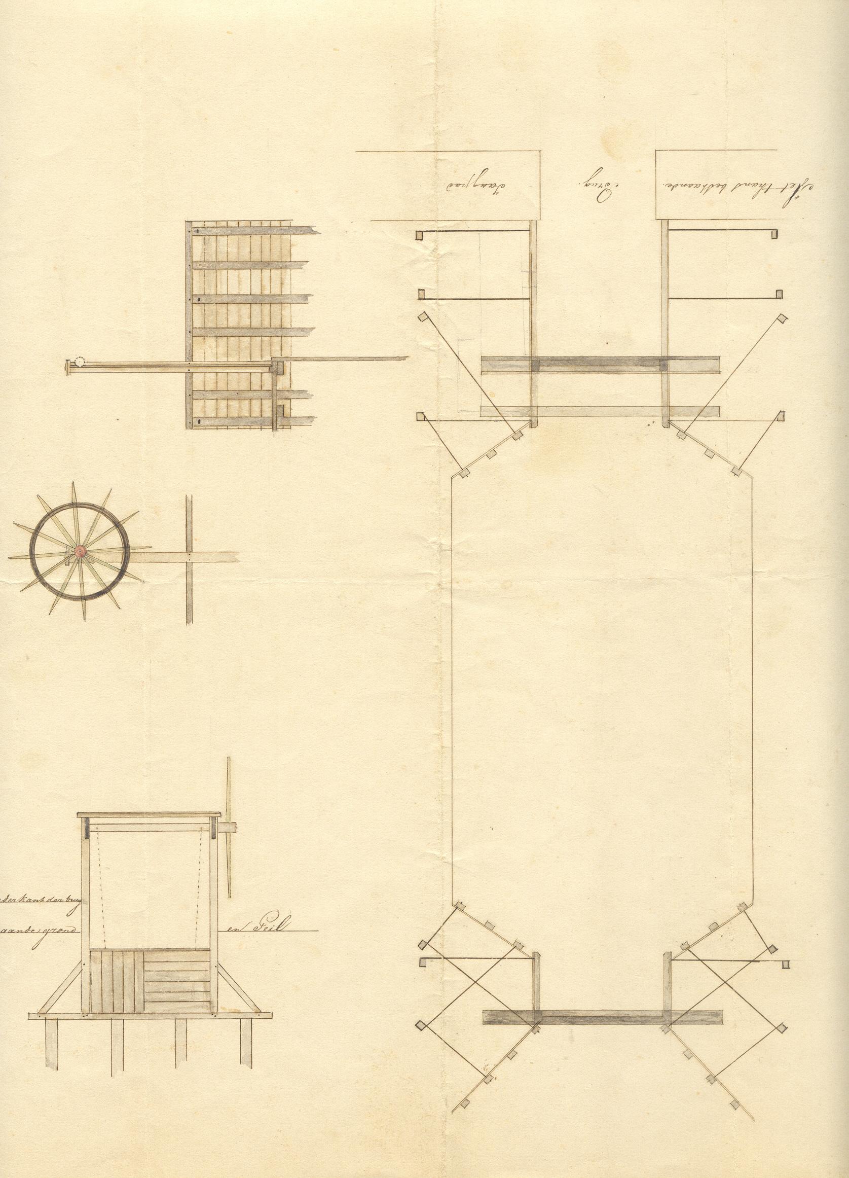 sluis oudeland 1871