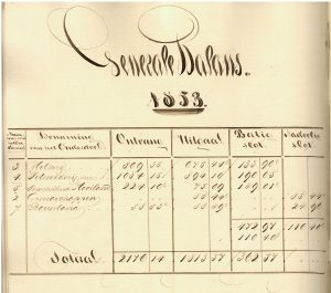 Detail van een pagina uit een kasboek uit het archief Tuinbouw- en veehoudersbedrijf Bredius te Woerden, 1851-1968 (beheersnummer W064, inventarisnummer 52).